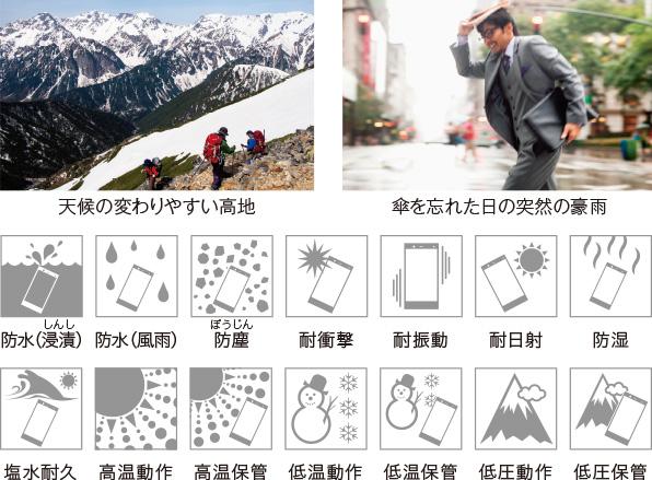 Fujitsu arrows NX_00003