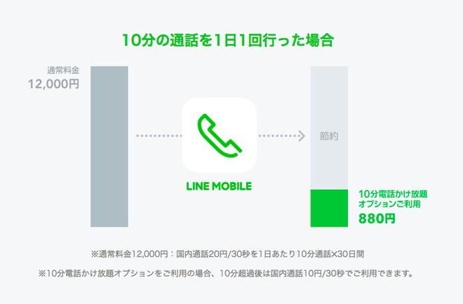 linemobile_kakehoudai